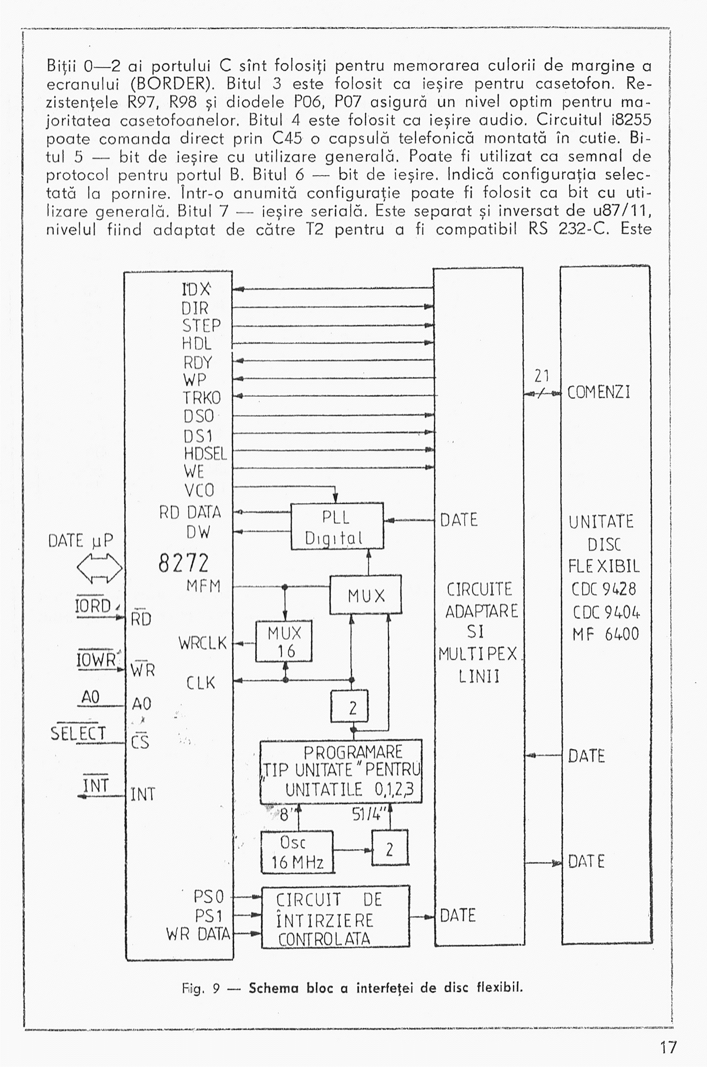 The Original Cp M Cobra Manual Logic Of 74248 Circuit Is Represented By Following Pag17